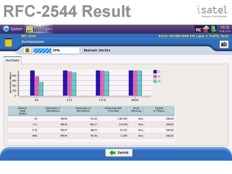 09-rfc-2544-result.jpg
