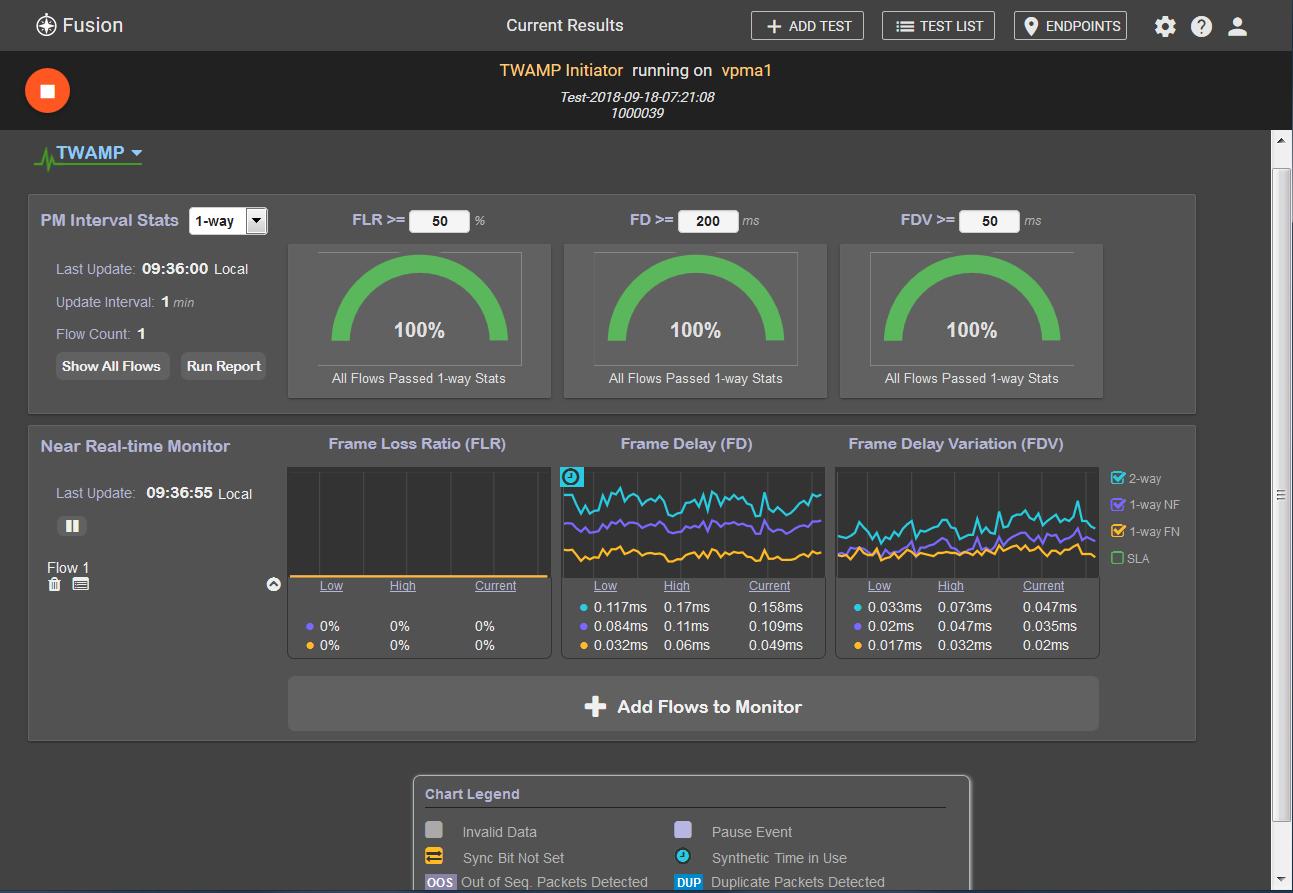 5_Nitro_Monitoring.PNG