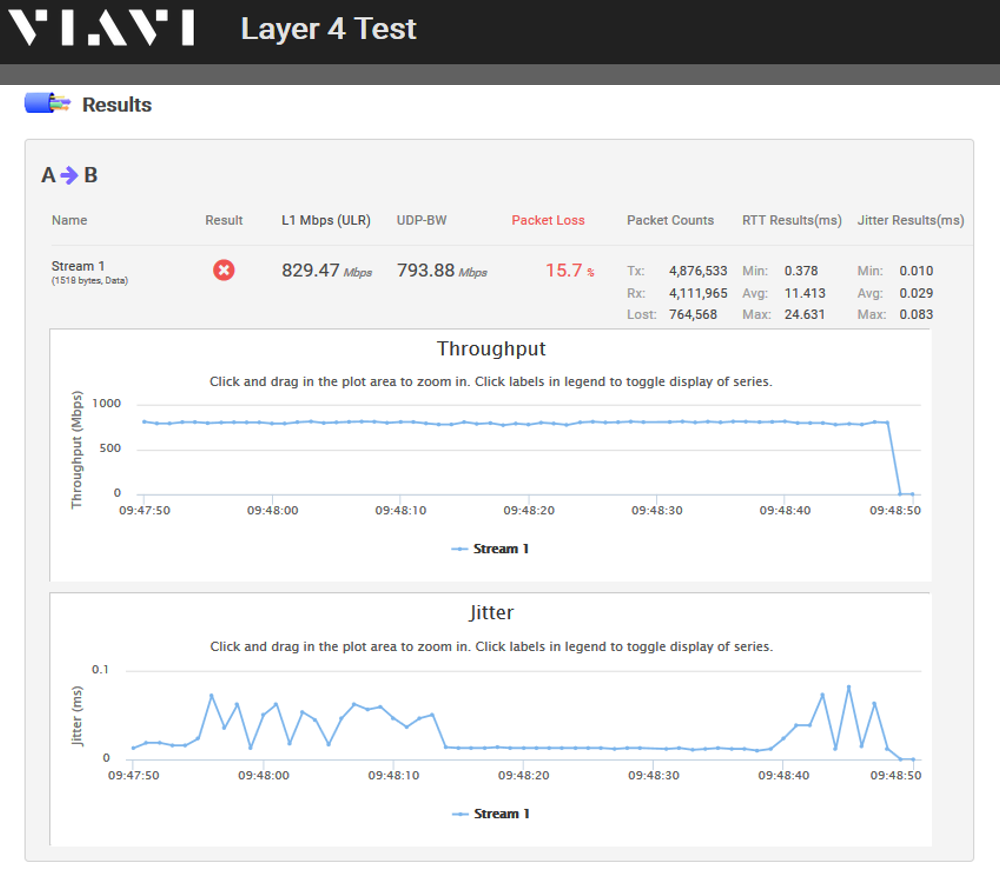 7_Nitro_layer4_udp_result.png