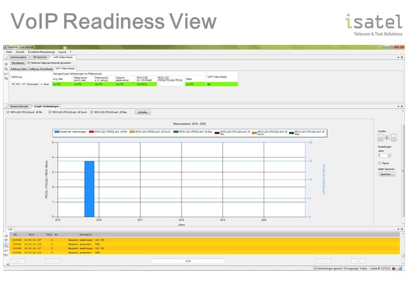 5_TraceSim_VoIP_Readiness.jpg